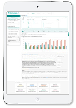 Data Planet on iPad screen