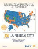 U.S. Political Stats